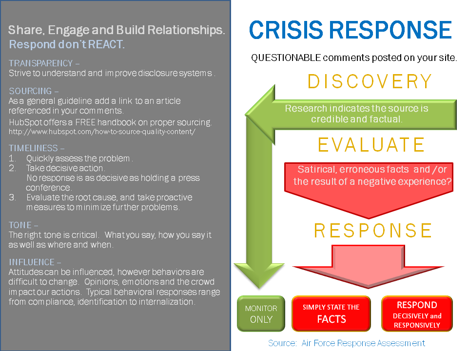Crisis Respone Readiness Document