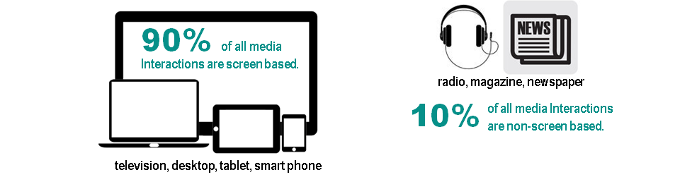 Media Consumption: Digital Screens vs Traditional