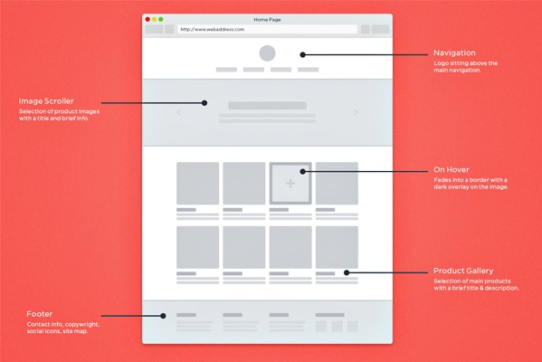Web Design Basics
