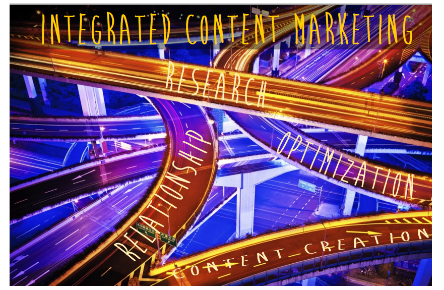 IntegratedContentMarketing Chart