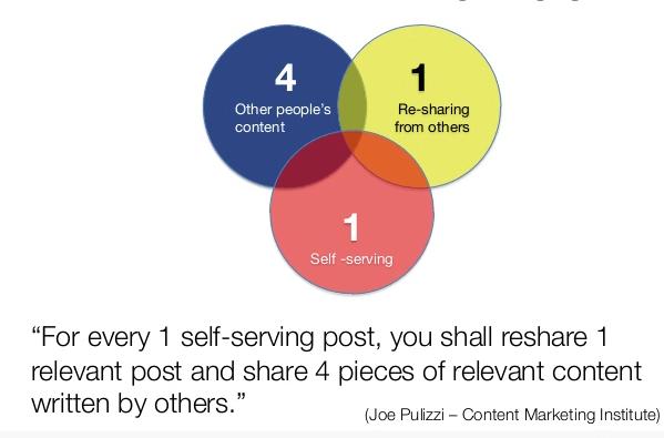 Facebook Engagement Strategies