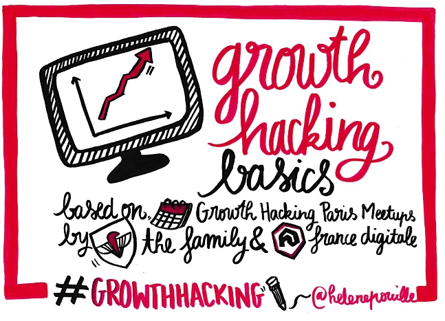 Growth Hacking Is A Powerful Tool to Increase Your ROI