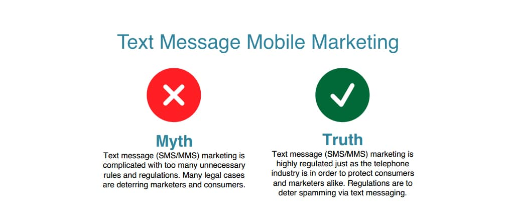 Text Marketing Myths
