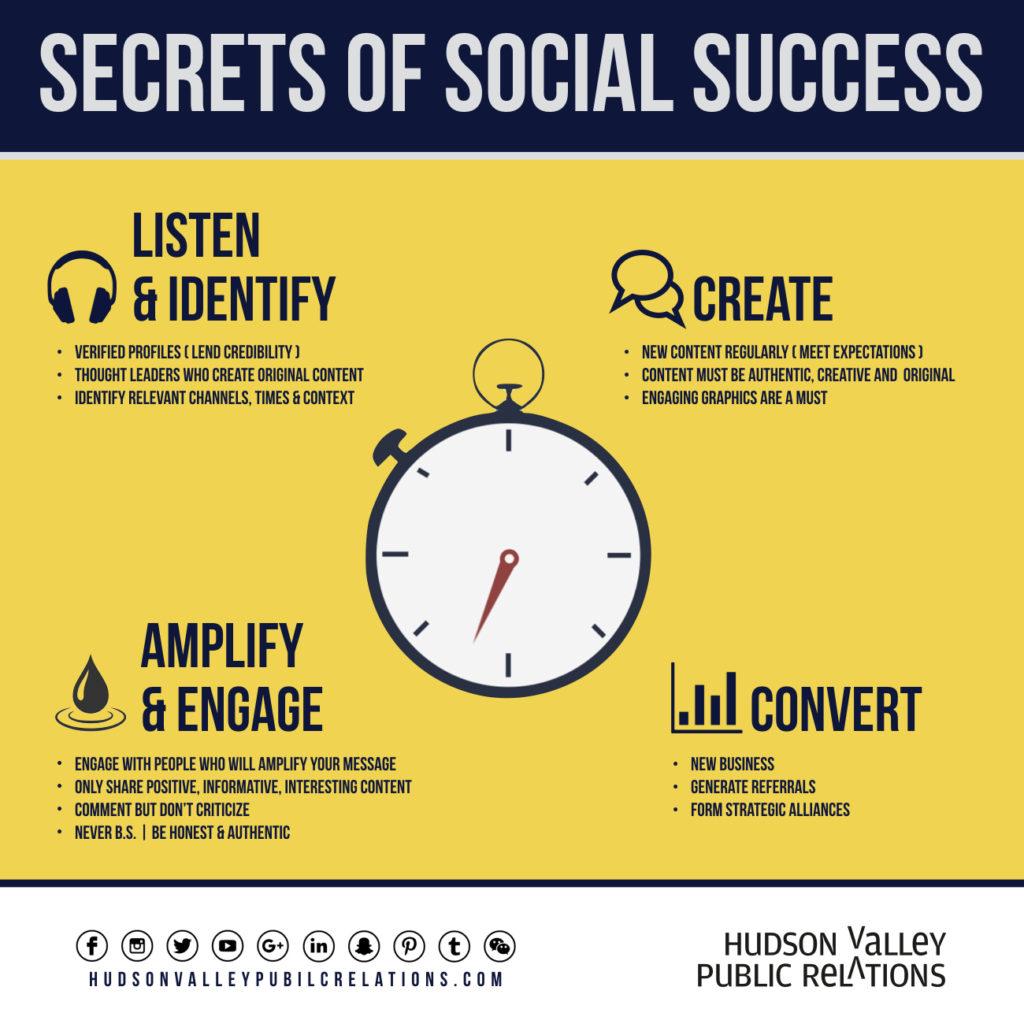 The Secrets of Social Success.
